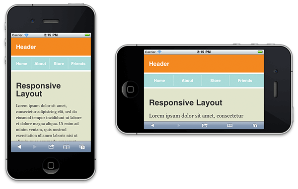 Screenshot of responsive layout on iPhone, with viewport meta tag