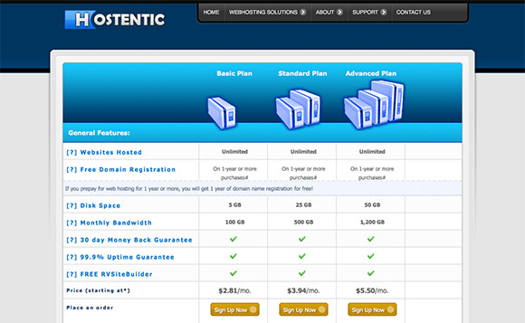 Screenshot of Hostentic's shared hosting page