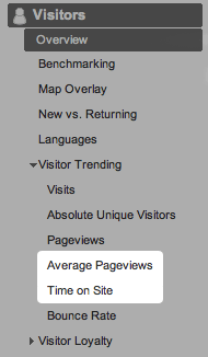 The Average Pageviews and Time on Site menu options in Google Analytics