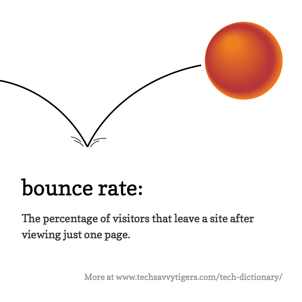 Bounce rate: The percentage of visitors that leave a site after viewing just one page.