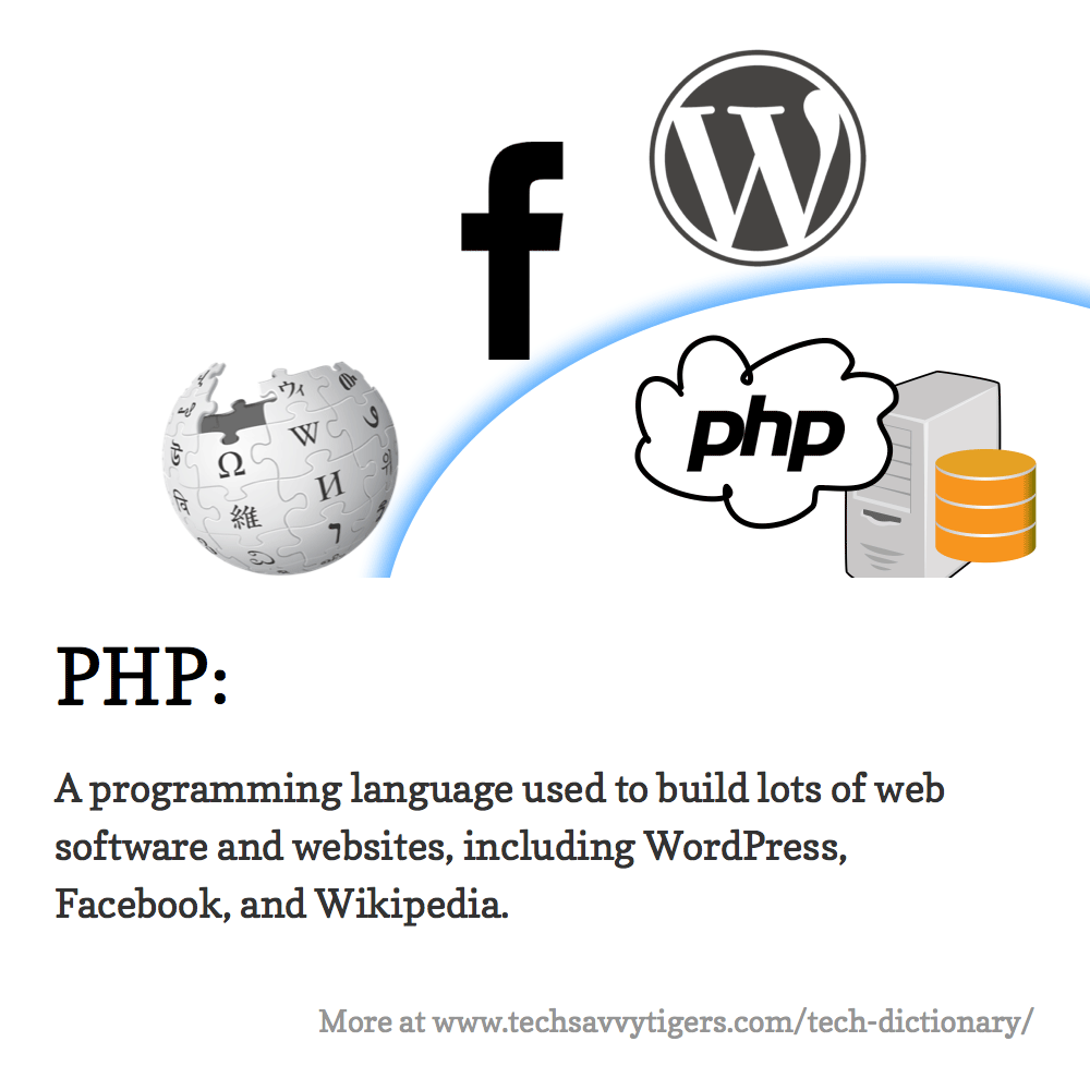 PHP: A programming language used to build lots of web software and websites, including WordPress, Facebook, and Wikipedia.